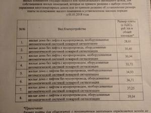 муниципальные тарифы по статье содержание и текущий ремонт 2018г.jpg