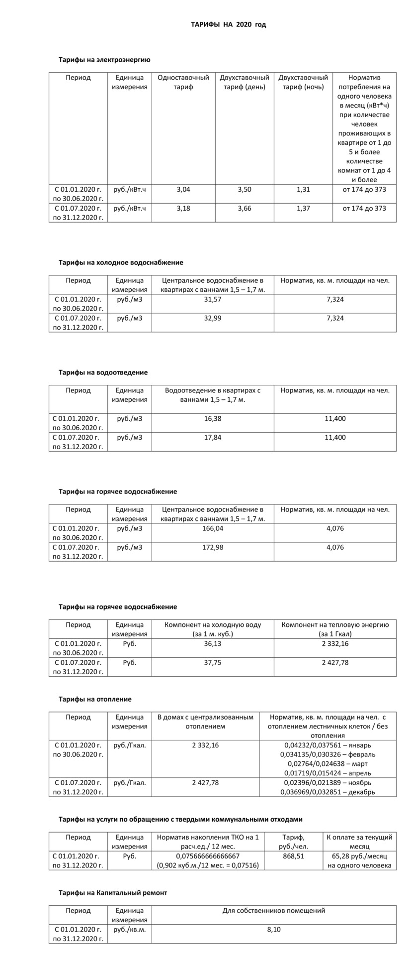 Тарифы 2020-11-13.png