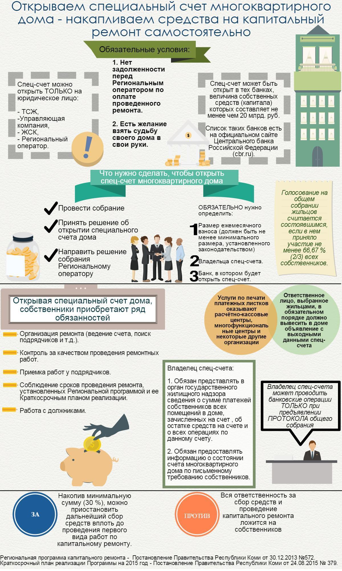 Инфографика_Открываем спец-счет мкд__.jpeg