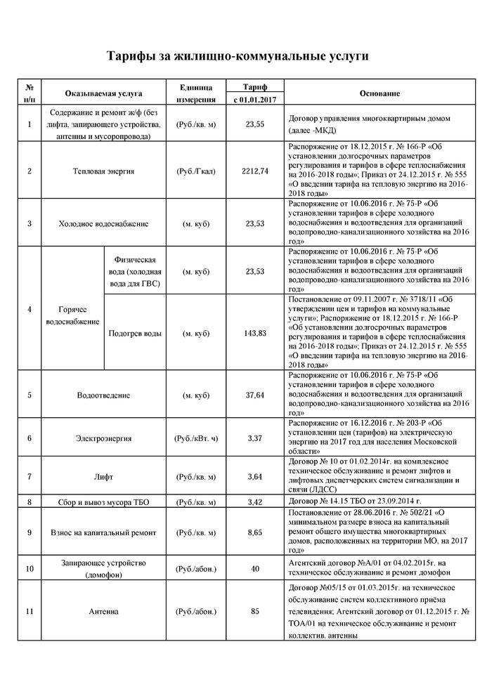 Тарифы на ЖКУ с 01.01.2017.jpg