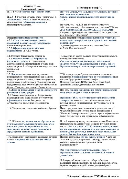 Устав 2020. Сравнительная таблица (4)_page-0001.jpg