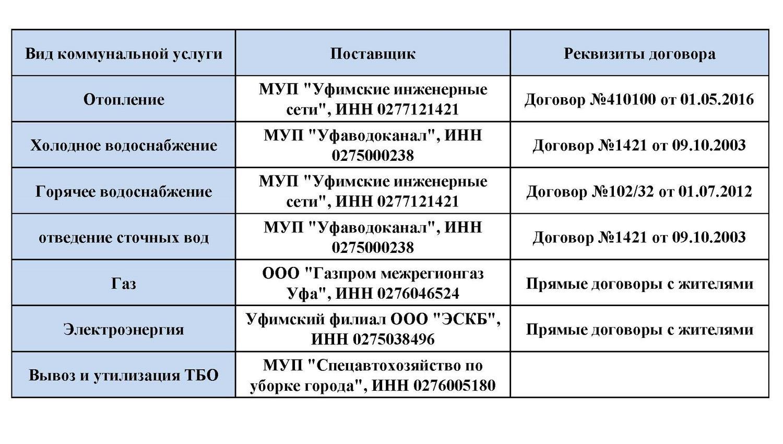 Перечень работ и услуг.jpg